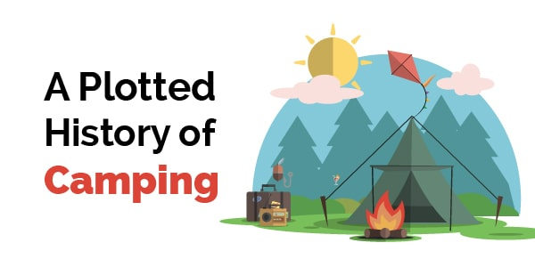 A plotted history of camping